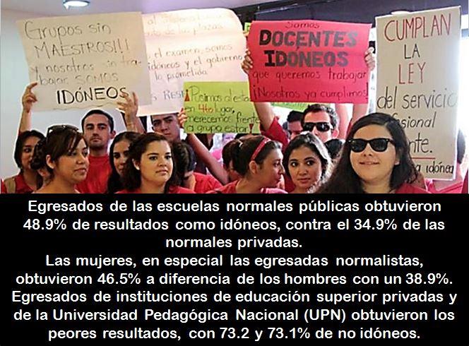idoneos